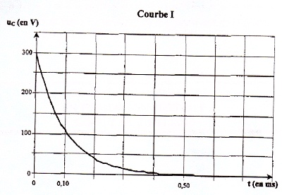 courbe1.jpg