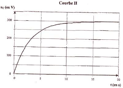 courbe2.jpg